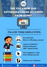 how to access database at home